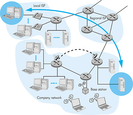 computing networking a top down approach
